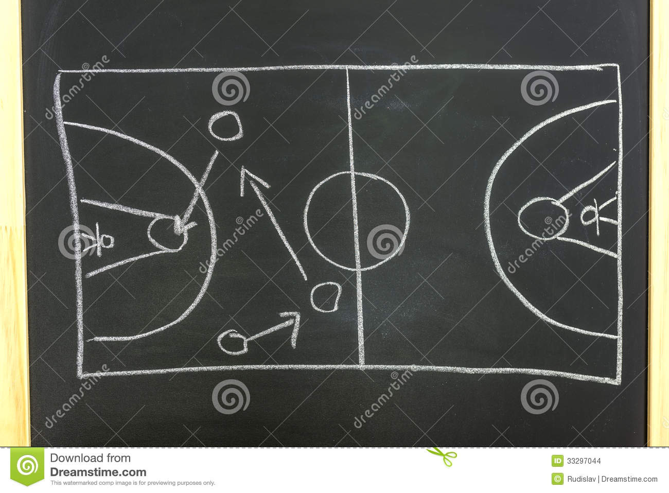 basketball game strategies and tactics