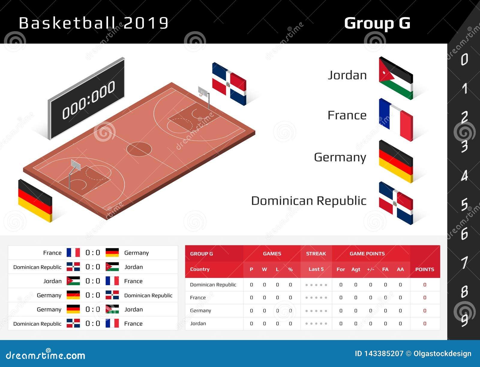 Basketkopp 2019 isometrisk domstol 3D Ställ in av nationsflaggagruppG