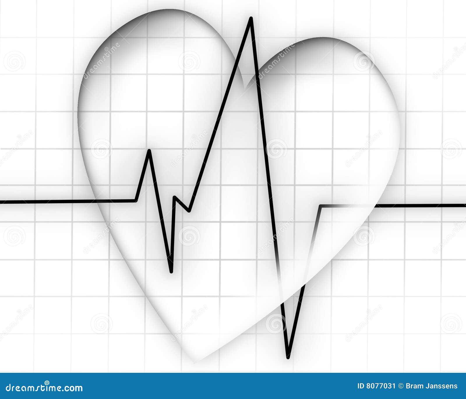 Batimento cardíaco em um monitor