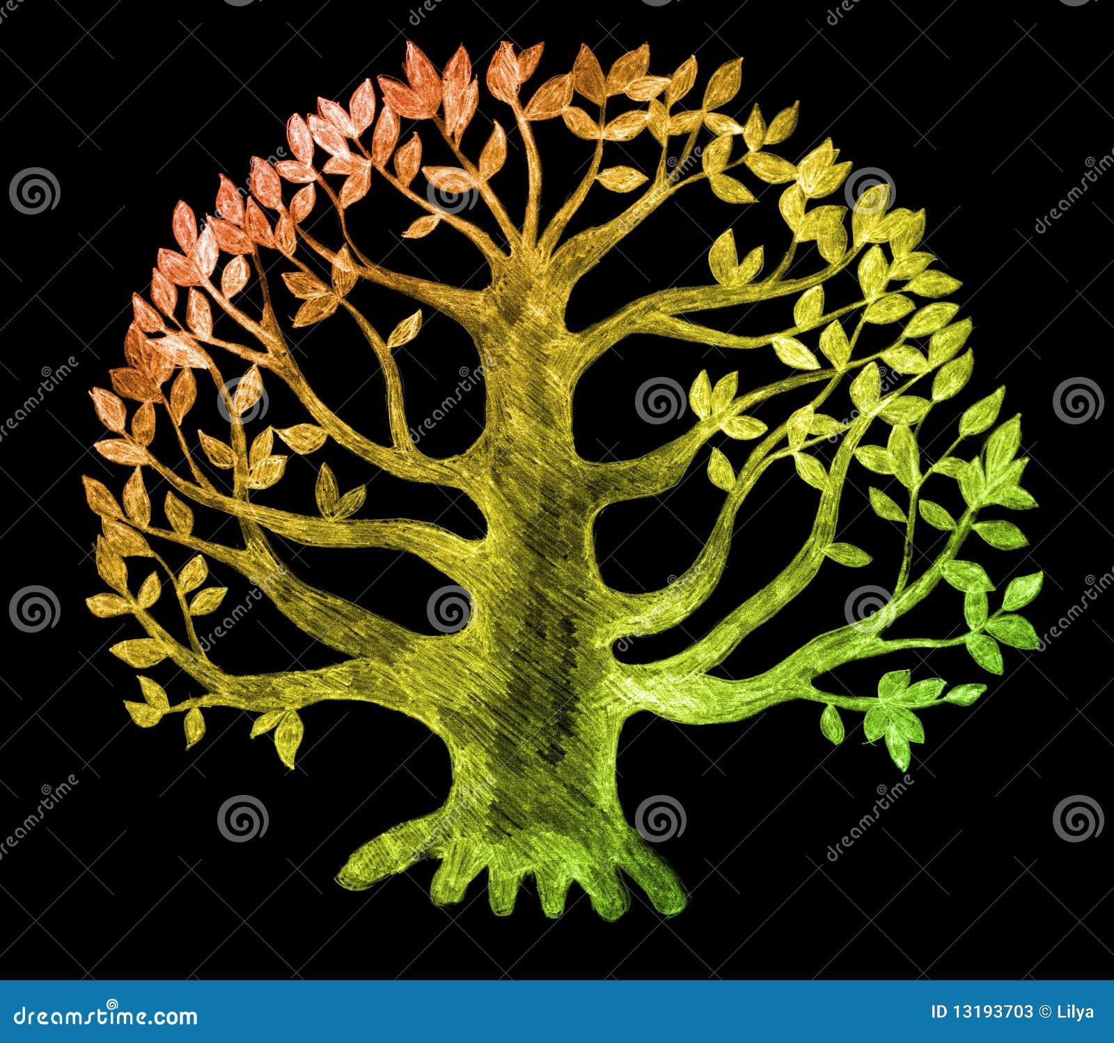 Baum Des Lebens Skizze Stock Abbildung Illustration Von Konzept