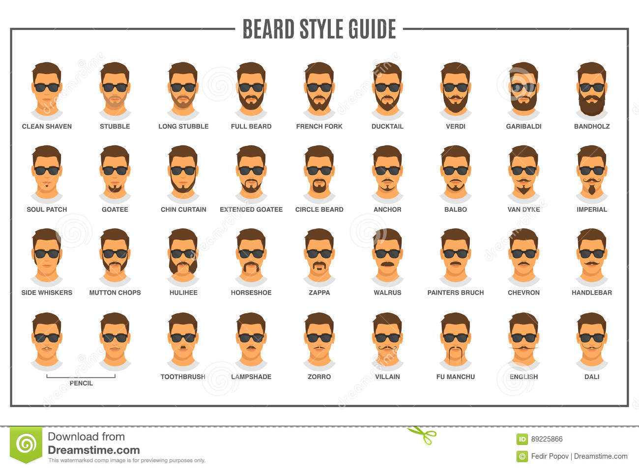 how to choose a mustache style