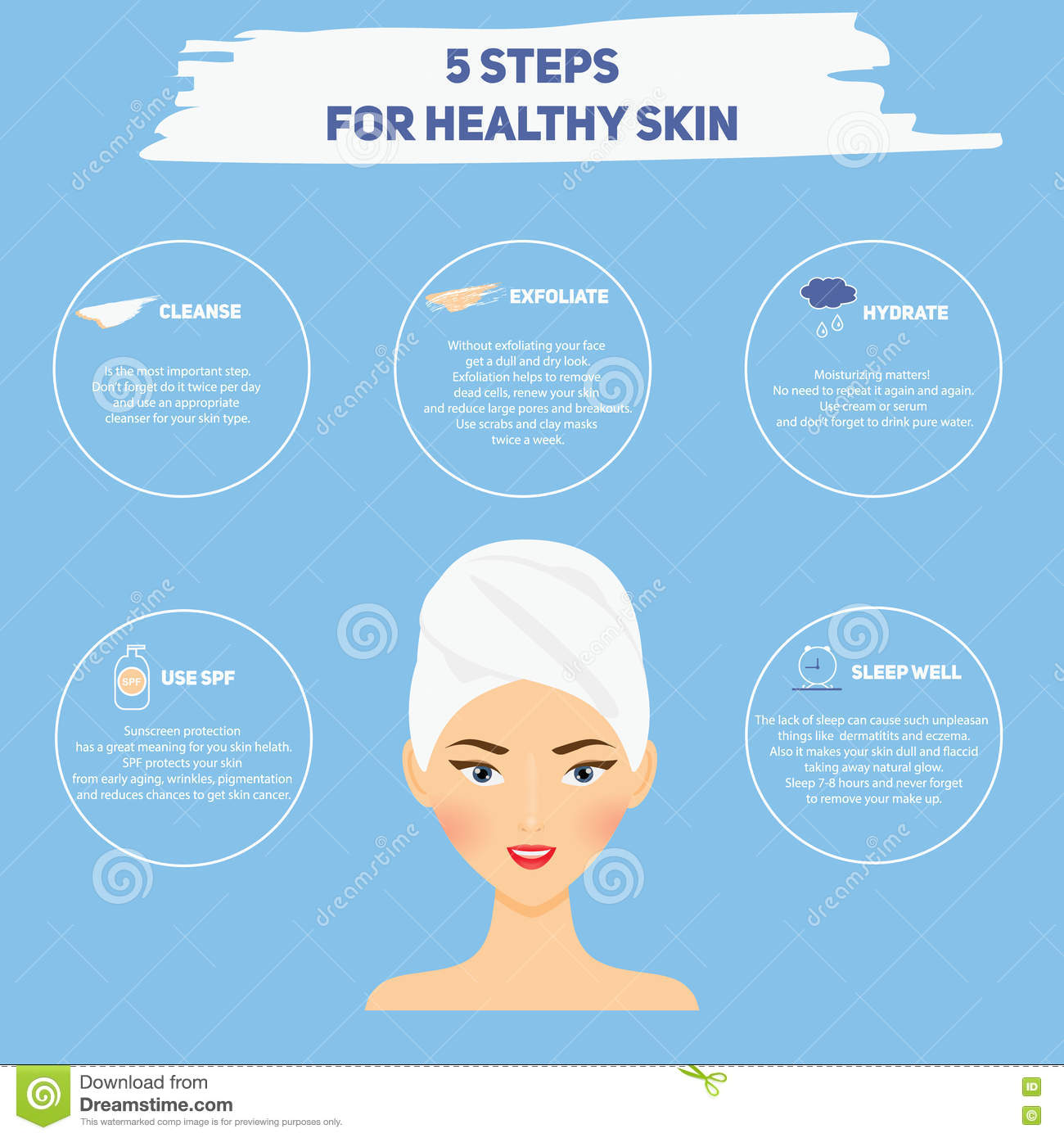 5 Steps to Maintain Healthy Skin at Night
