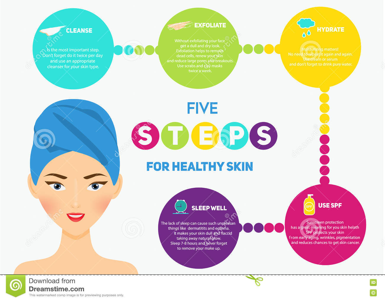 Health And Woman Beauty Infographics Vector Illustration ...