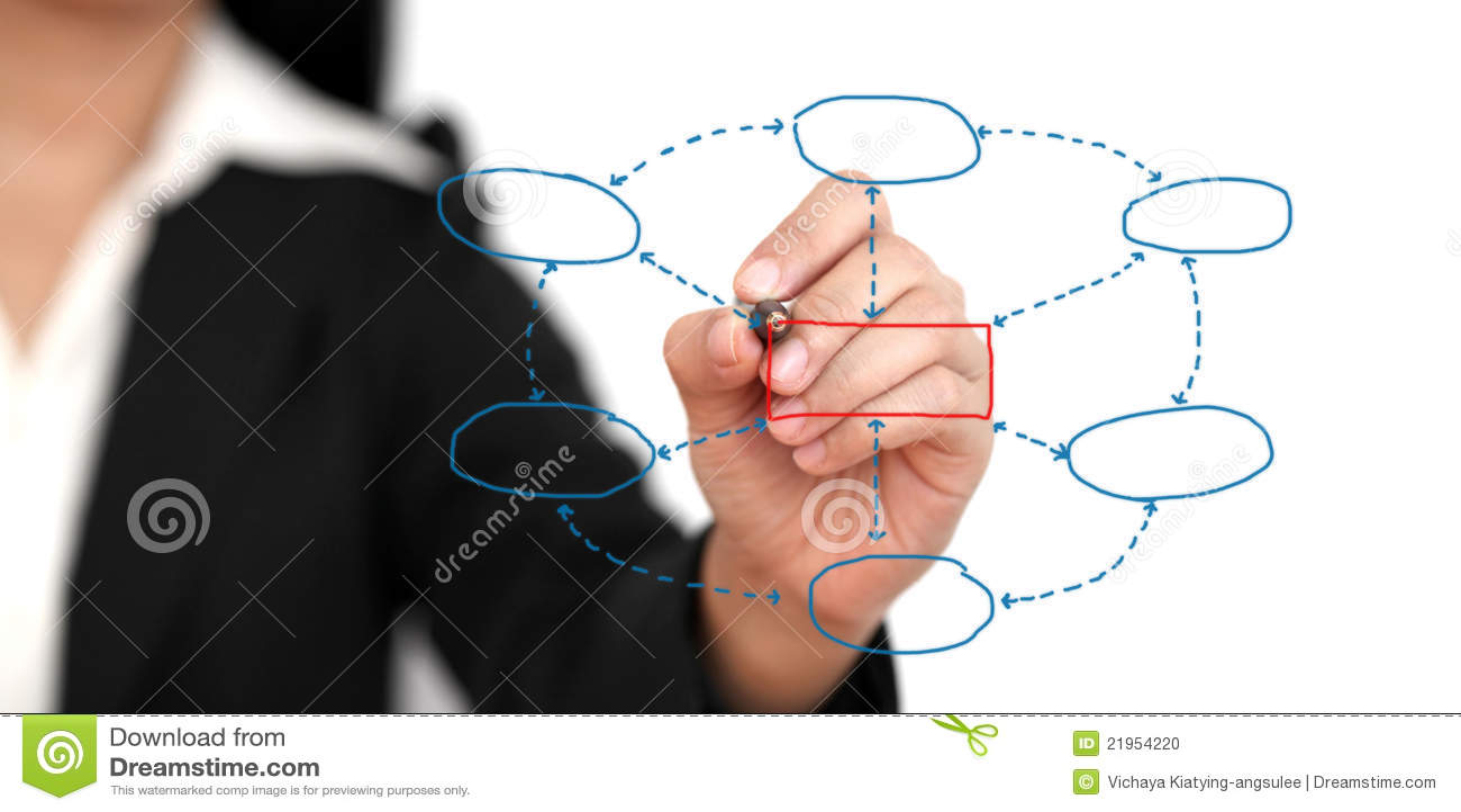 Bedrijfs analysestroom