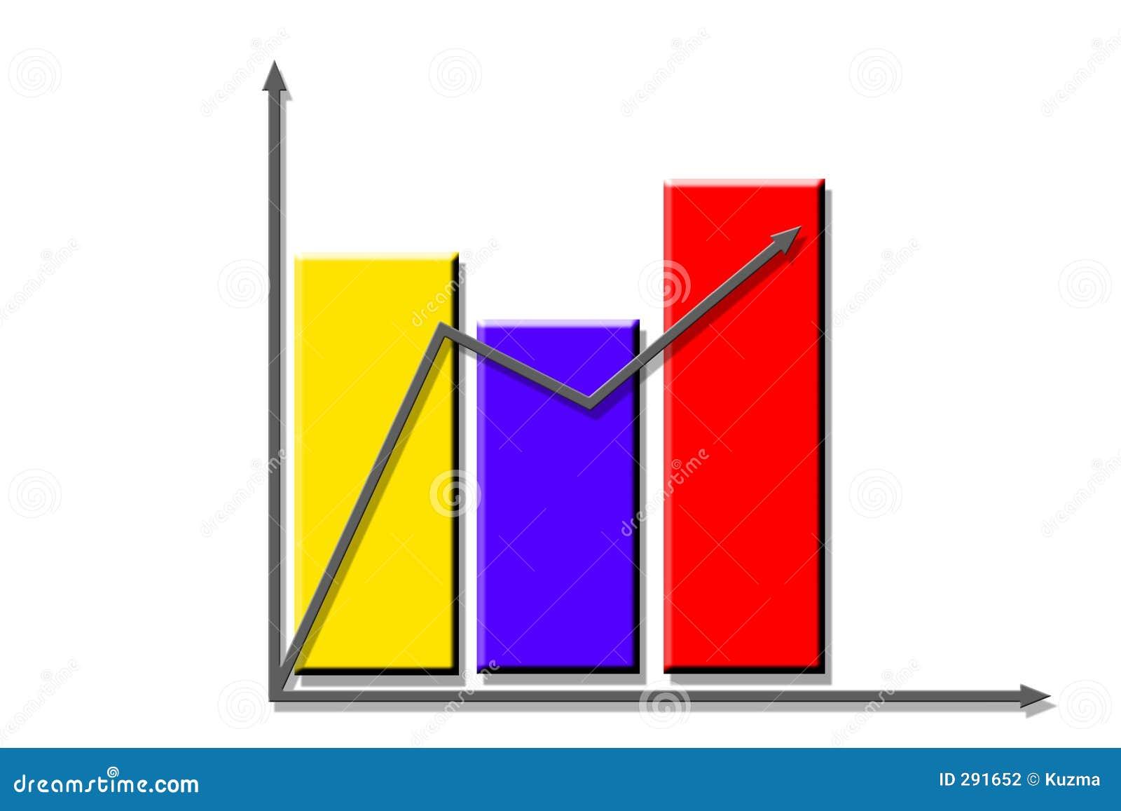 Bedrijfs diagram