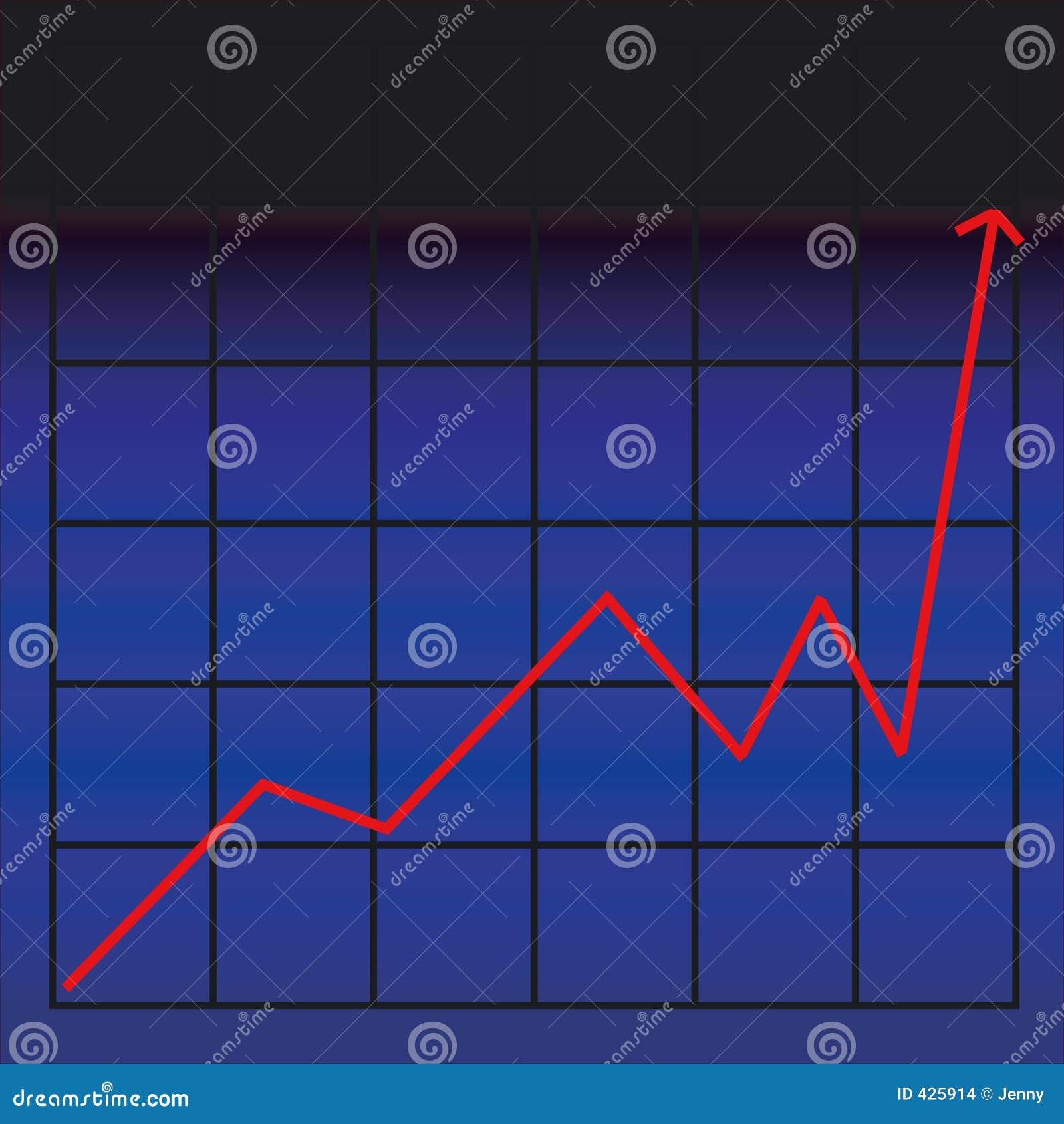 Bedrijfs grafiek