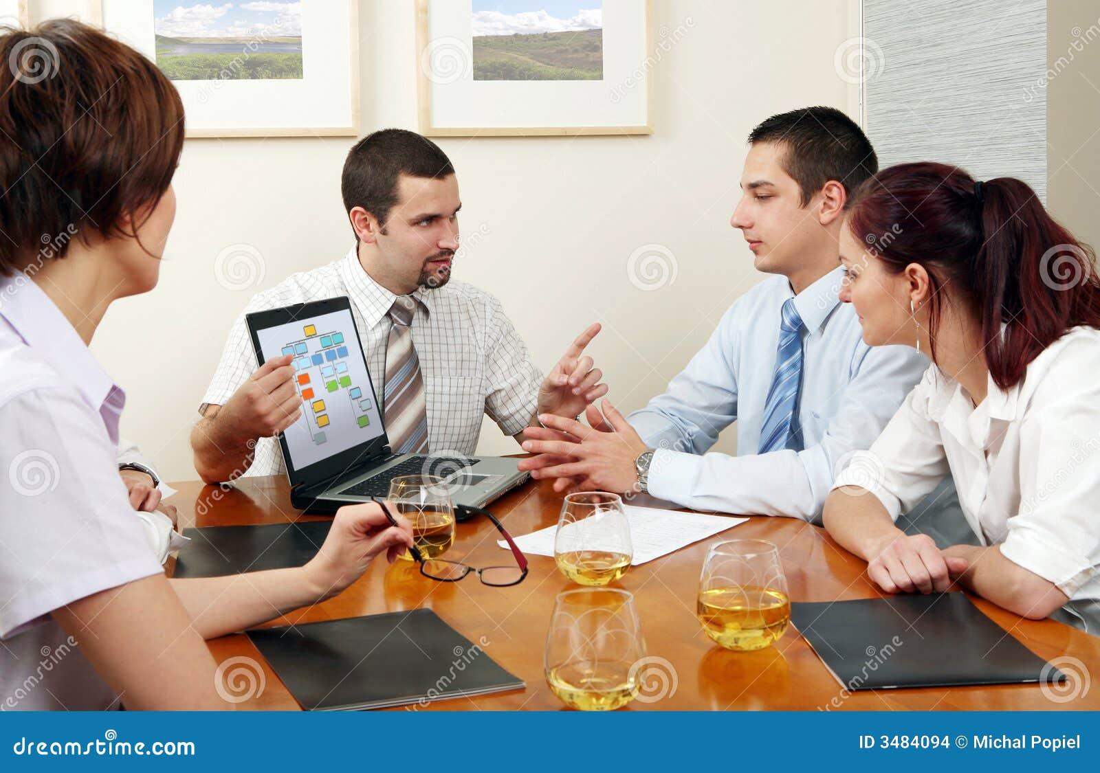 Bedrijfs Onderhandelingen