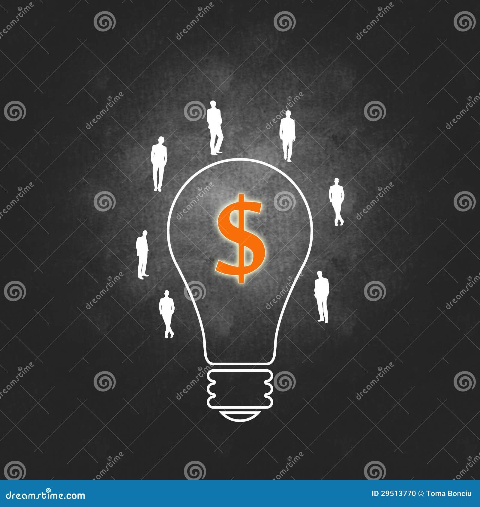 Bedrijfs succes en het beheersproces