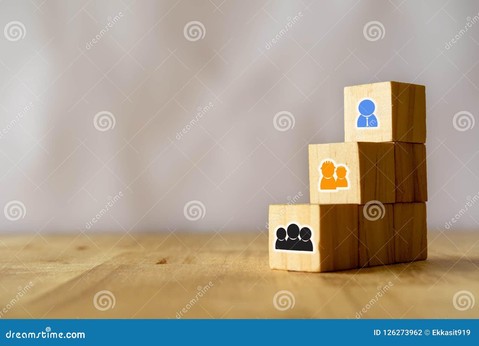 Bedrijfsconcept, de structuur van team met inbegrip van arbeider, verrichting, personeel, trog en ceo of werkgever stap voor stap