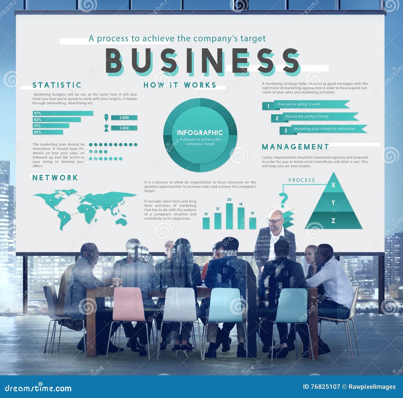 Bedrijfseconomie die Globaal Planconcept op de markt brengen