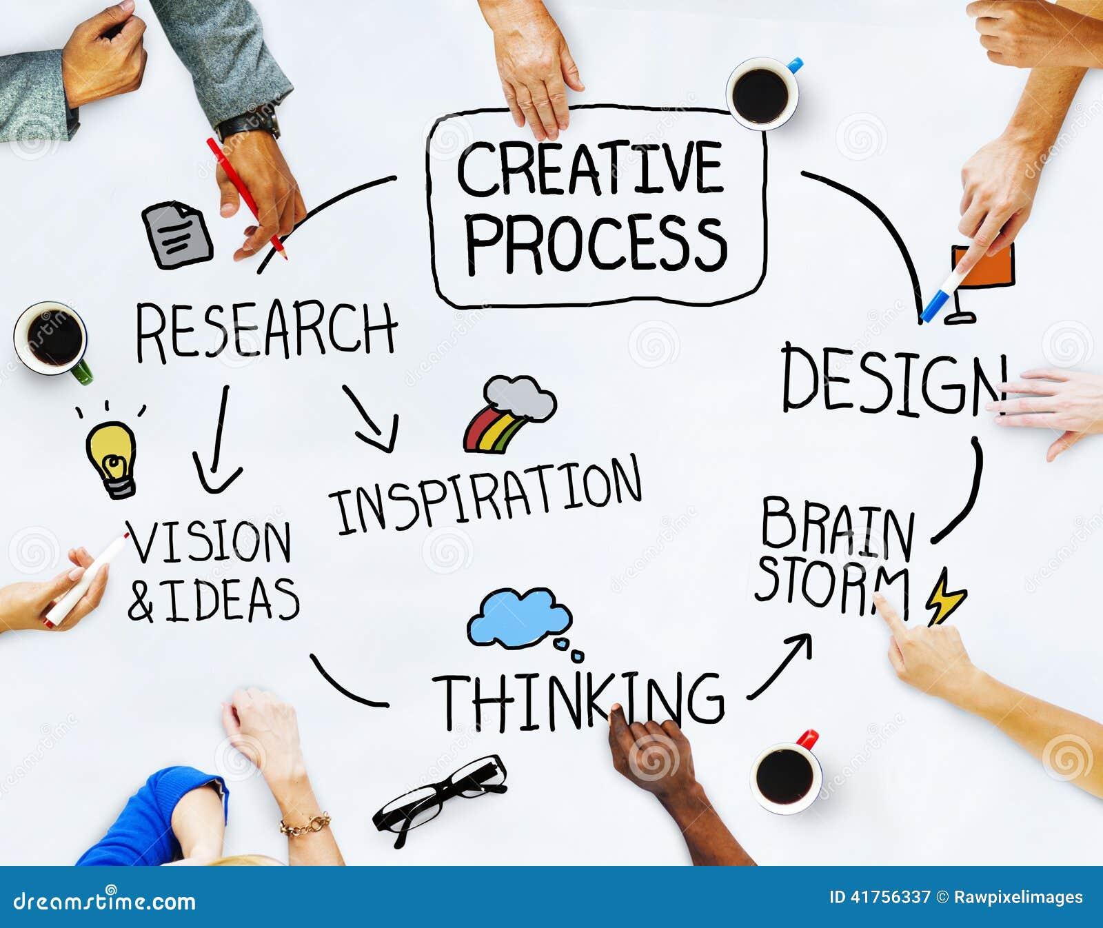 Bedrijfsmensen en Creativiteitconcept