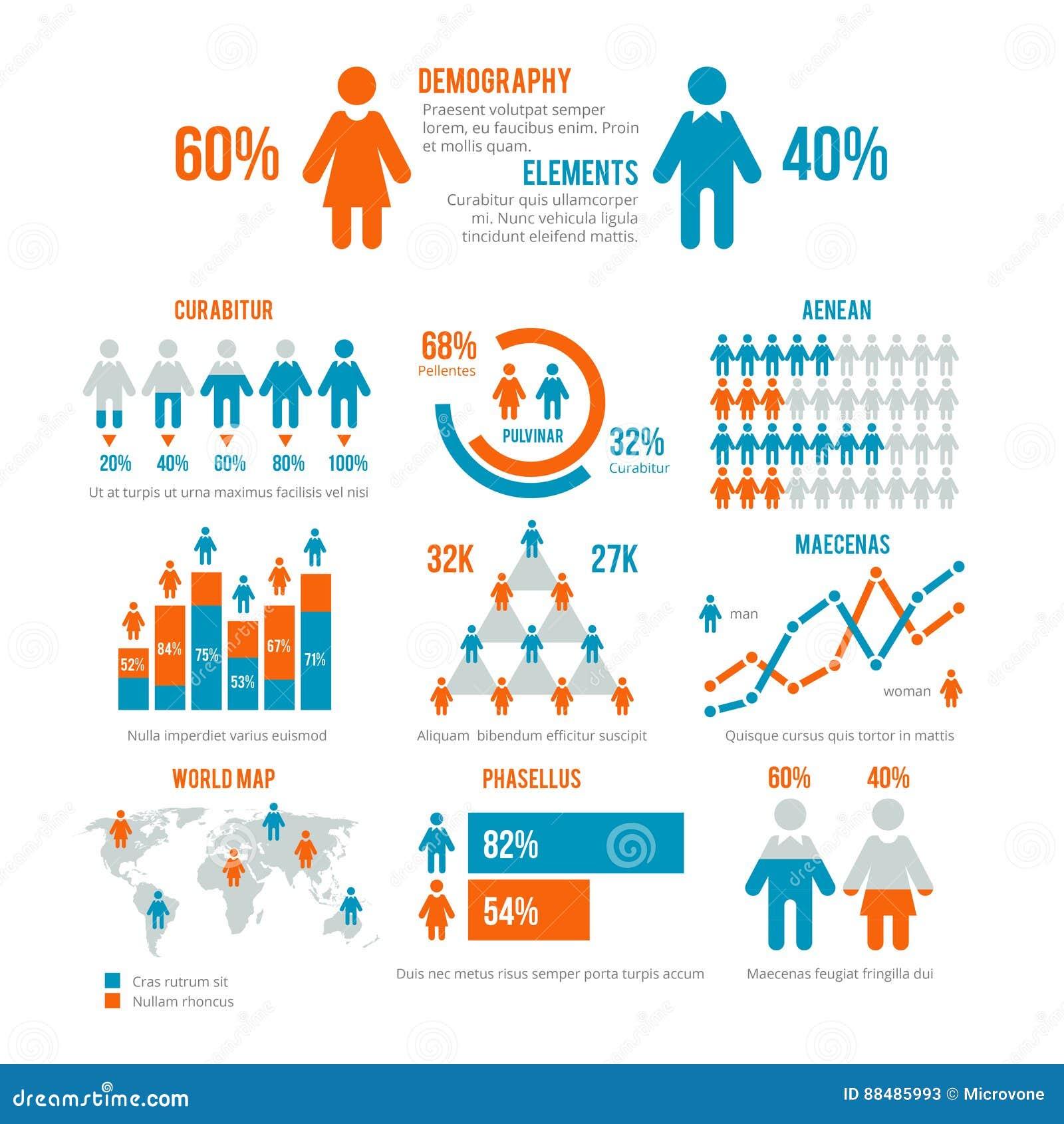Bedrijfsstatistiekengrafiek De Grafiek Van De