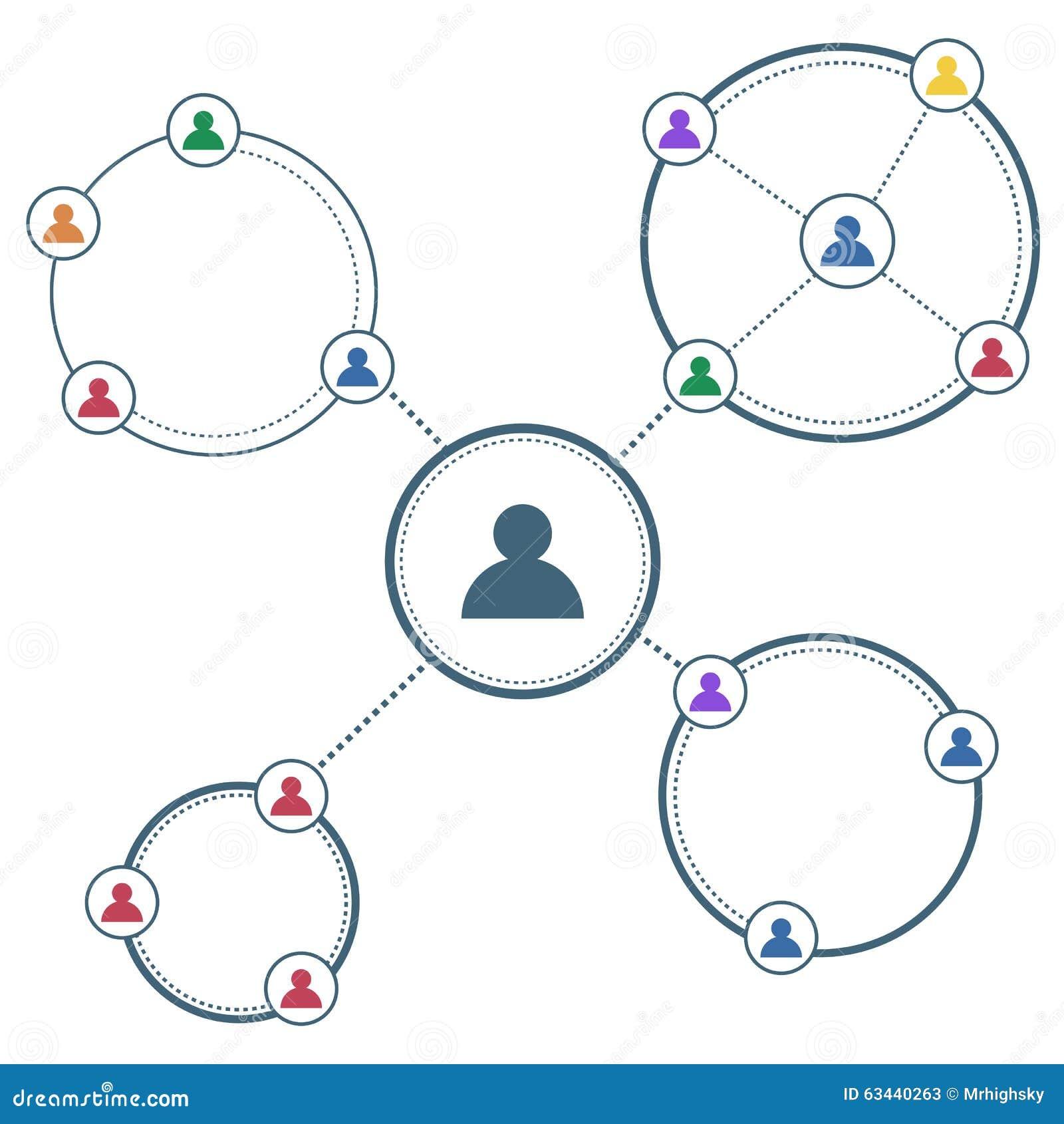 Bedrijfsvoorzien van een netwerk en verbindingenconcept
