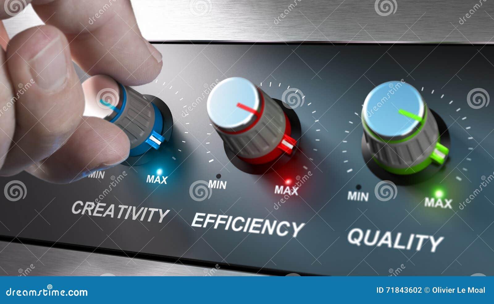 Bedrijfwaarden, Creativiteit, Efficiency en Kwaliteit