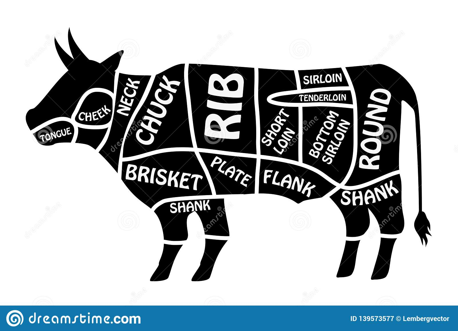 beef chart  poster butcher diagram for groceries, meat stores, butcher  shop  segmented