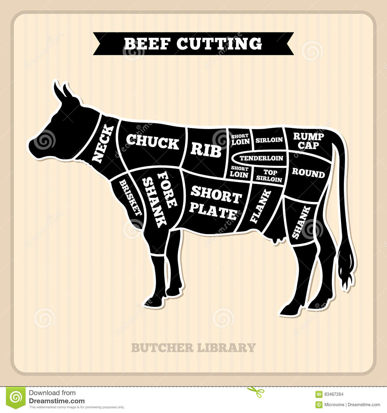 Beef cow cuts butcher vector diagram stock vector illustration beef cow cuts butcher vector diagram pooptronica
