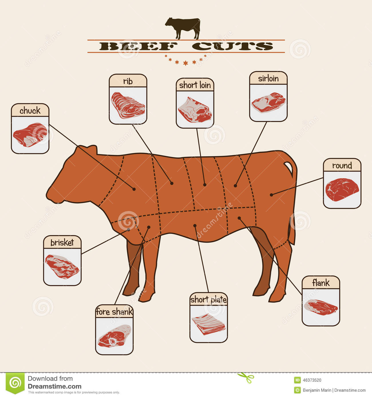 internal combustion engine diagram of a show how a works cow butcher diagram of a s