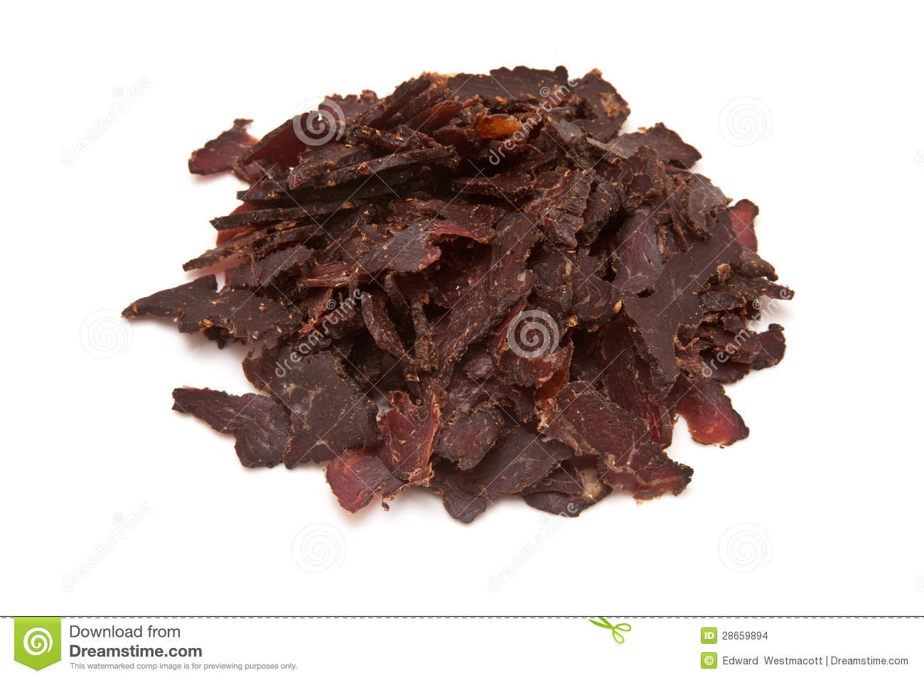 Starting a Jerky Business