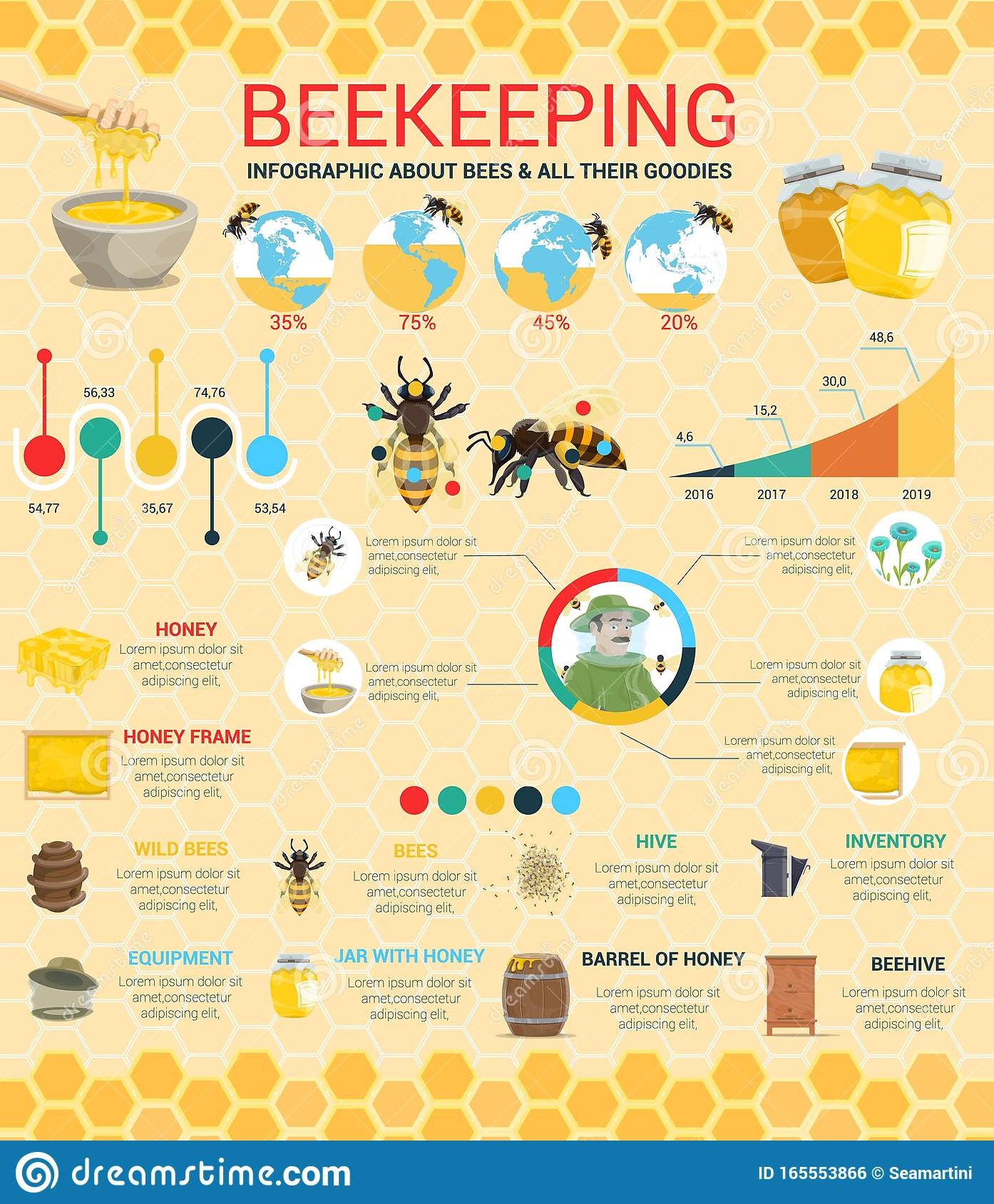 Beekeeping And Beekeeper  Honey Production Farm Stock