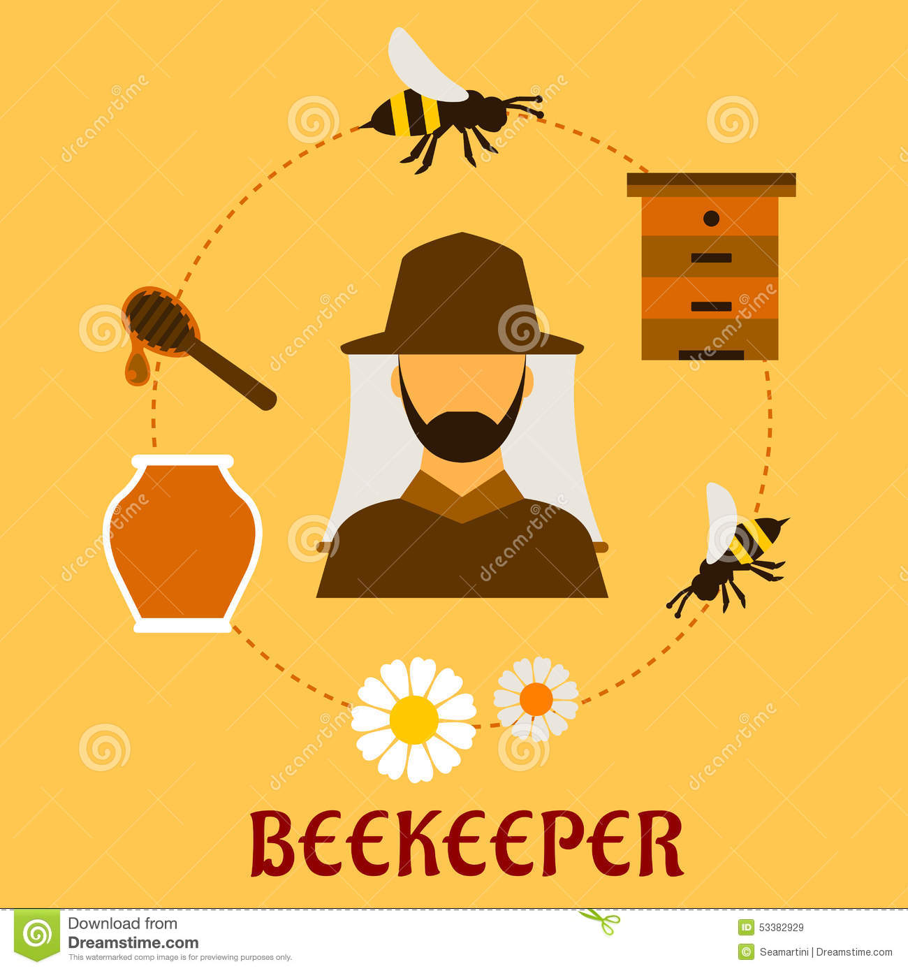 apiculture business plan
