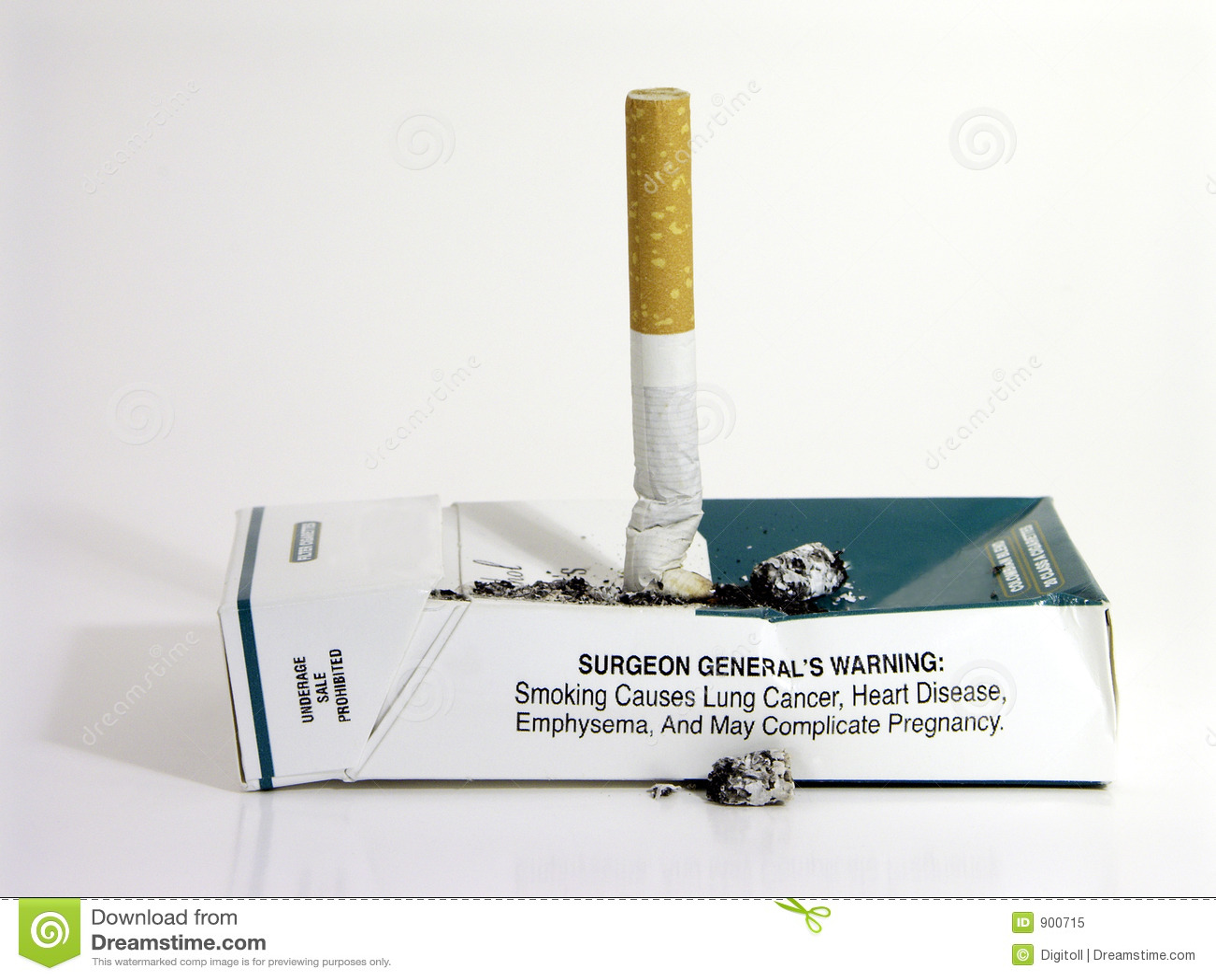 Beendetes Rauchen
