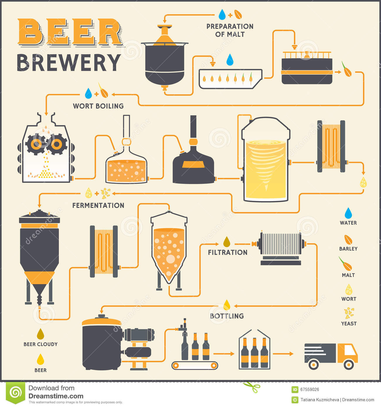 beer brewing process  brewery factory production stock