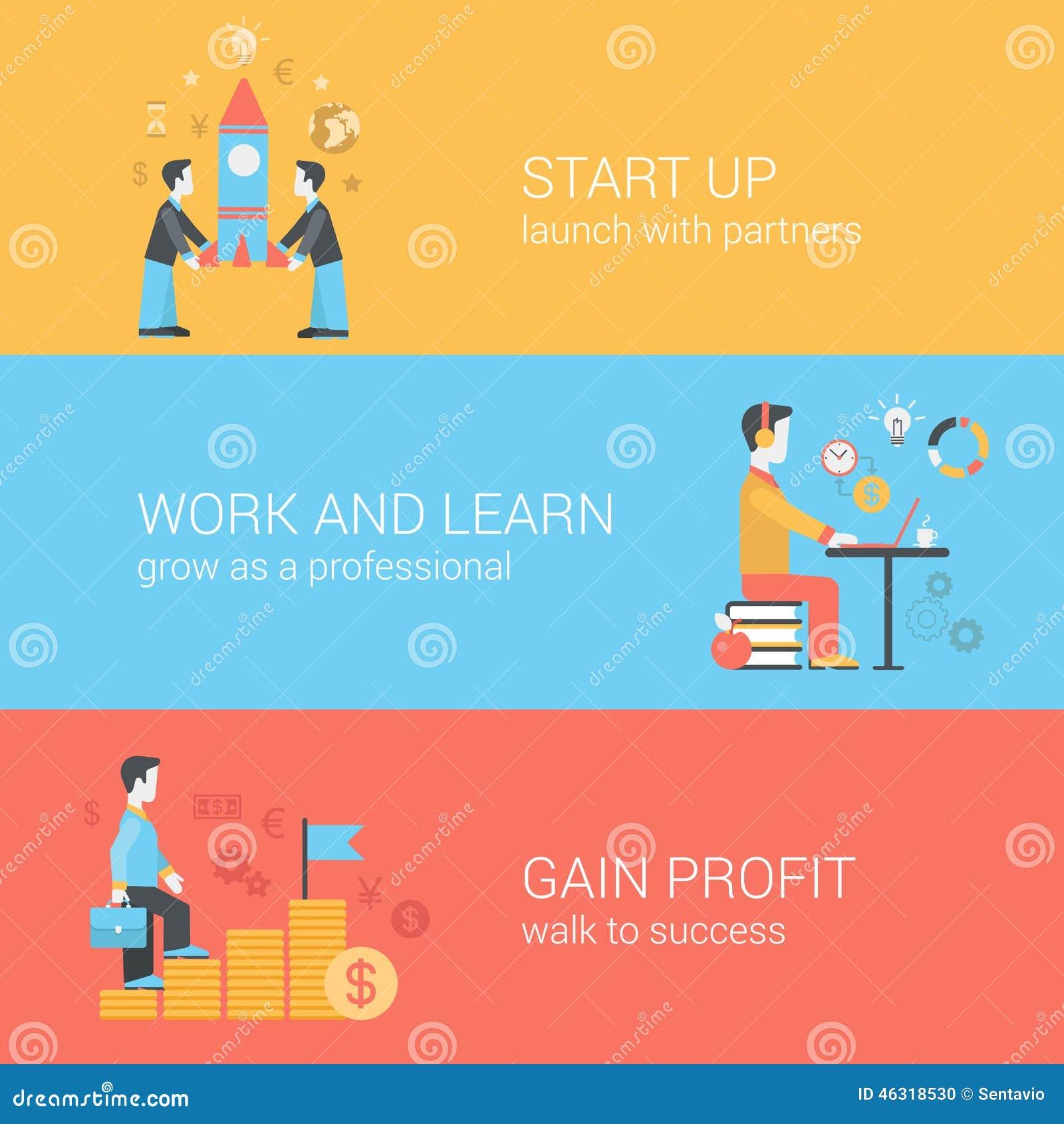 Gewinnen Oder Lernen