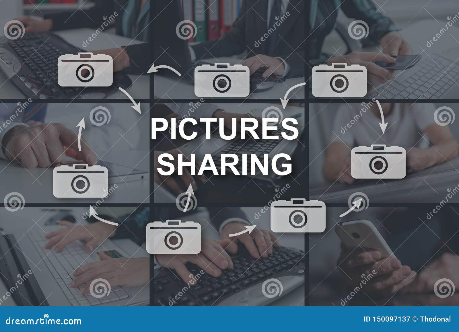 Begrepp av att dela f?r bilder