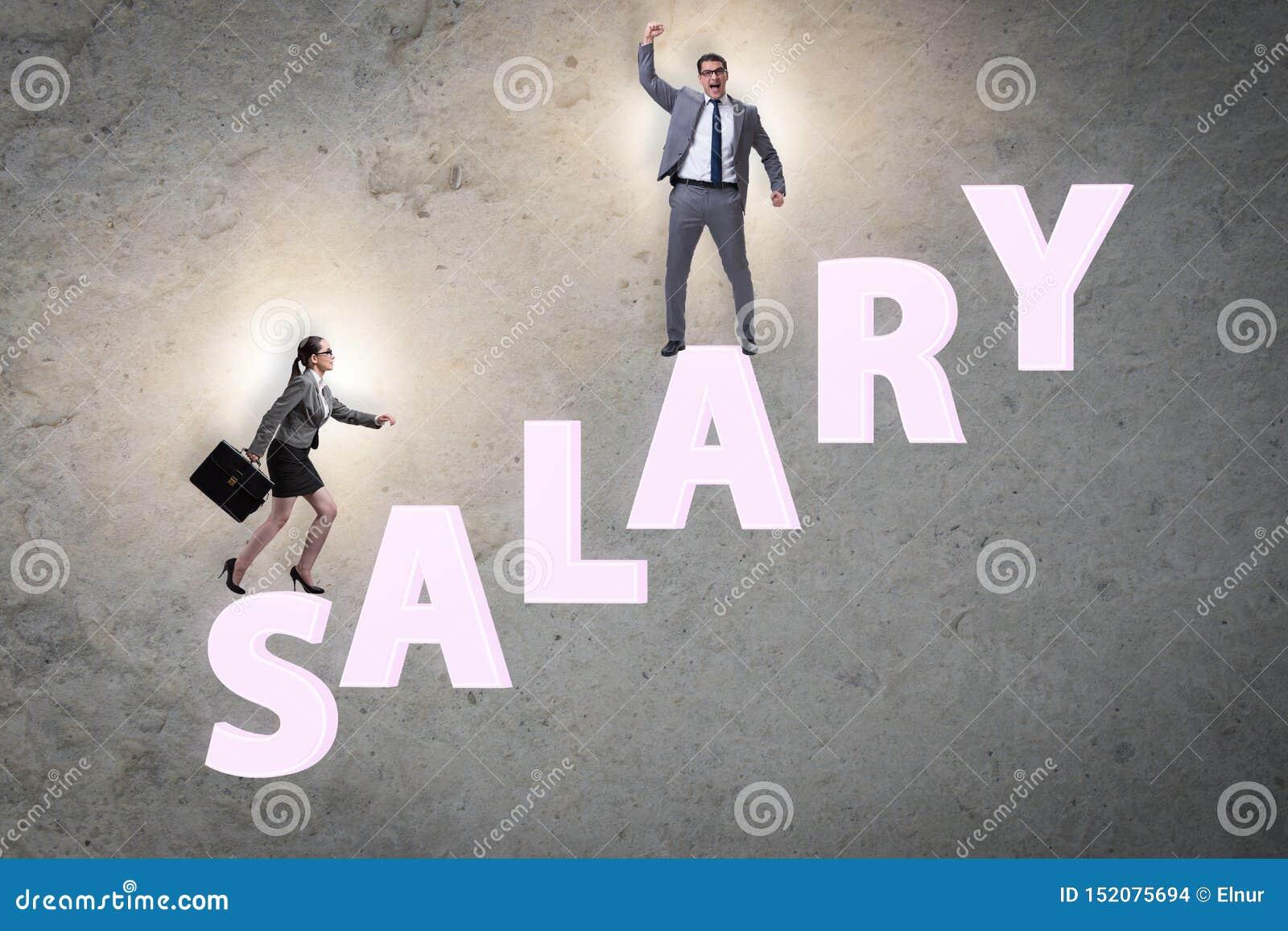 Begrepp av den inequal lönen mellan mannen och kvinnan