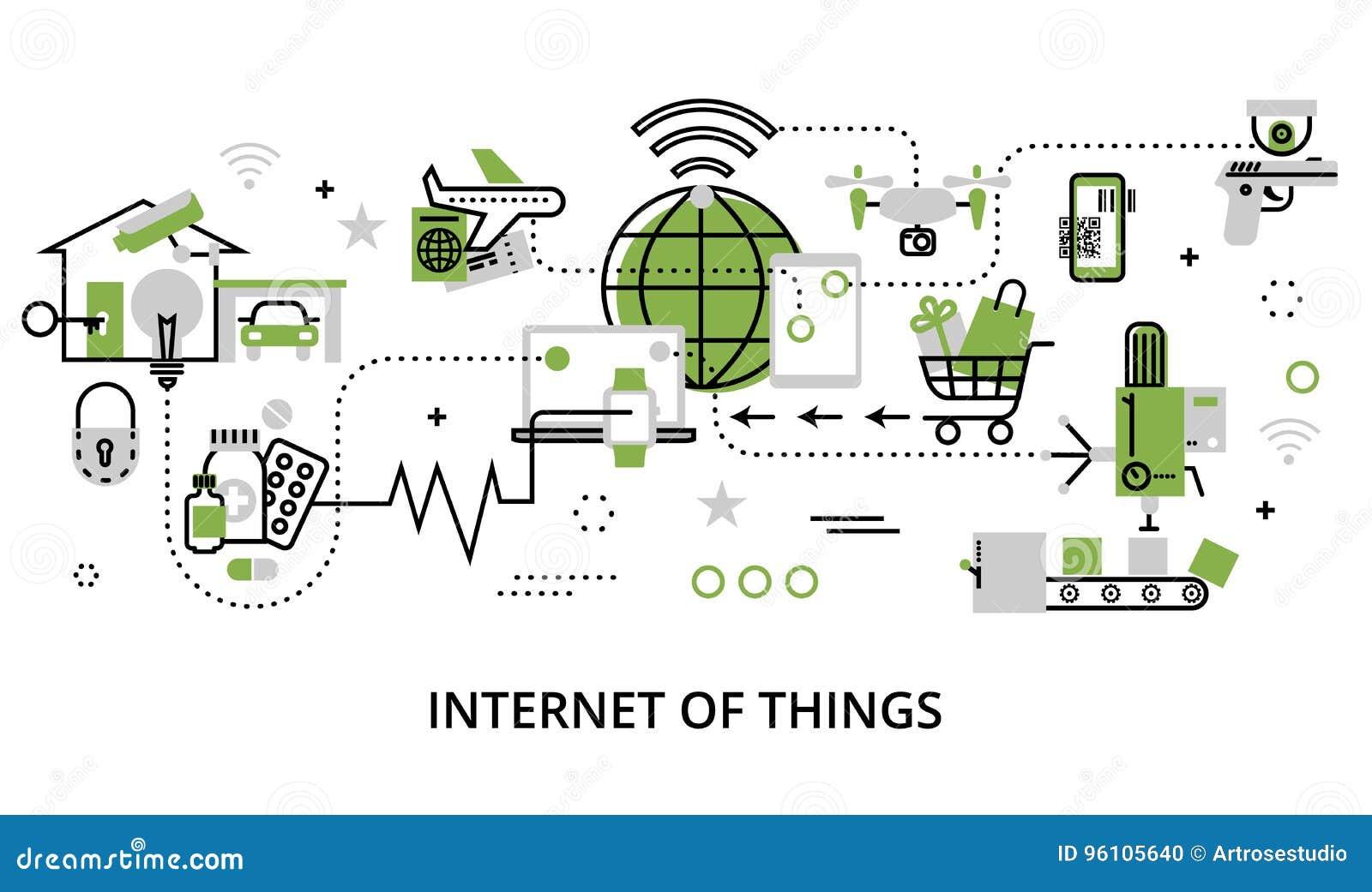 Begrepp av internet av saker