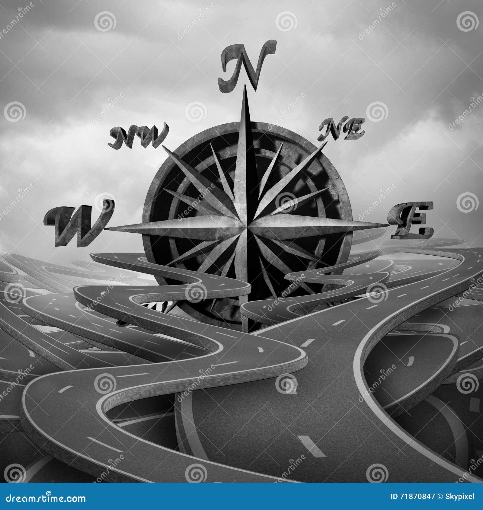 Begrepp av navigering