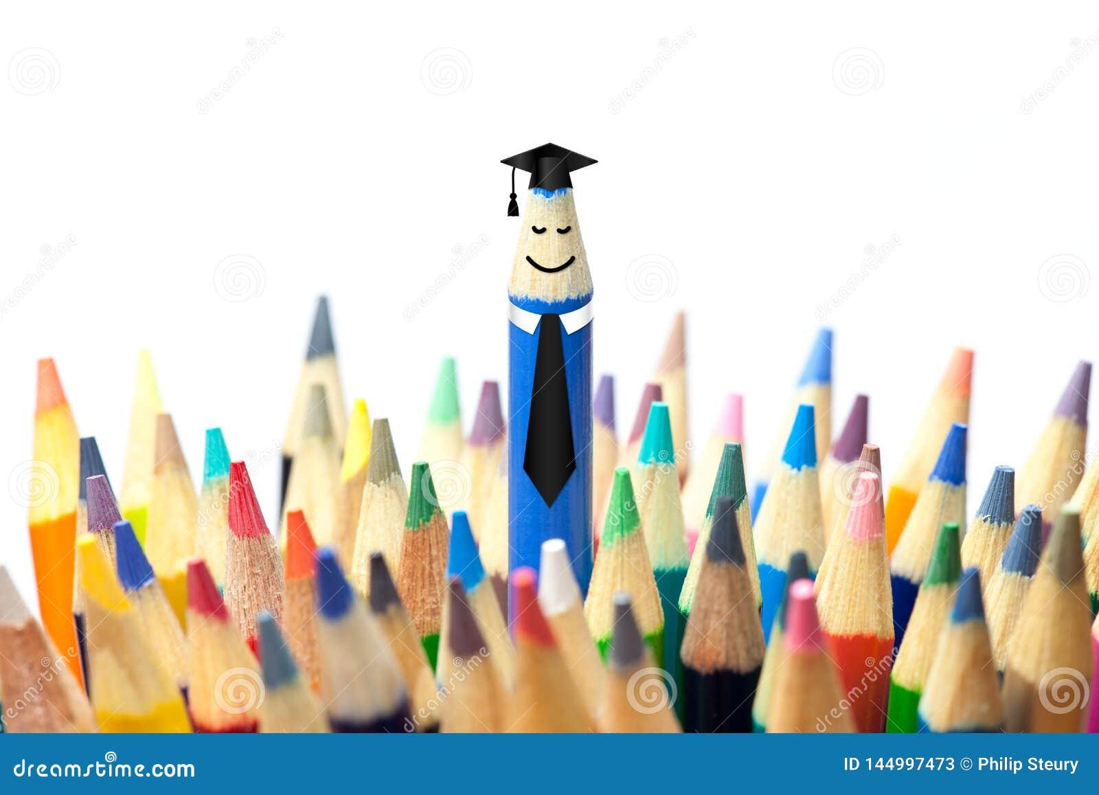 Begrepp för avläggande av examenparti