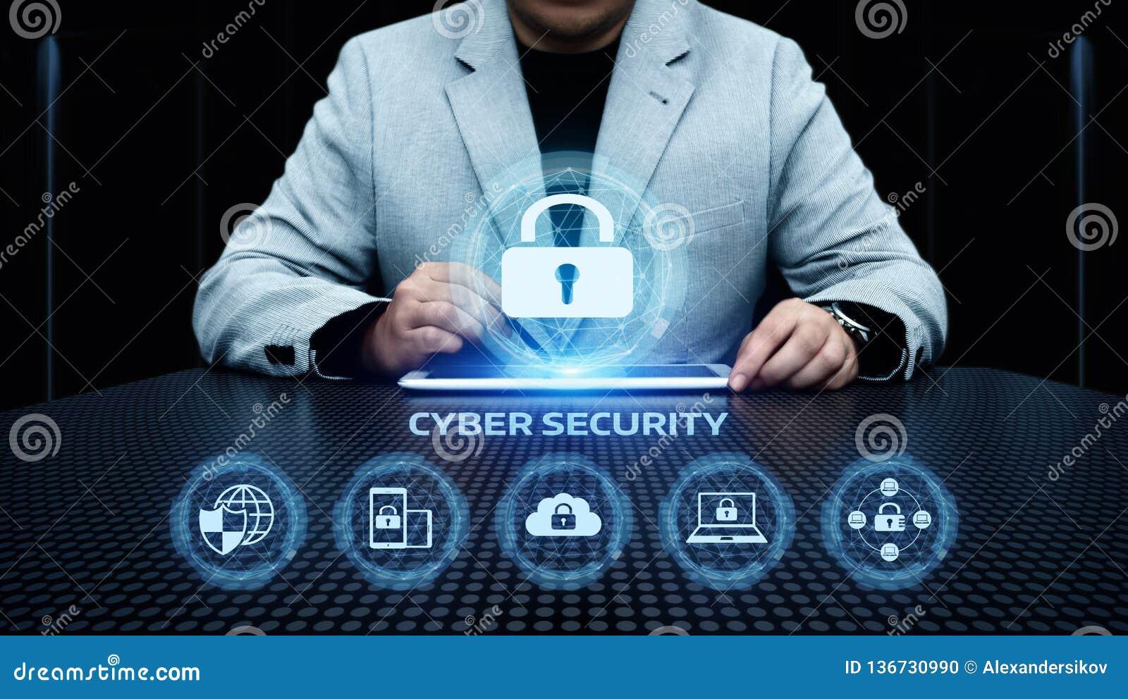 Begrepp för avskildhet för teknologi för affär för skydd för Cybersäkerhetsdata