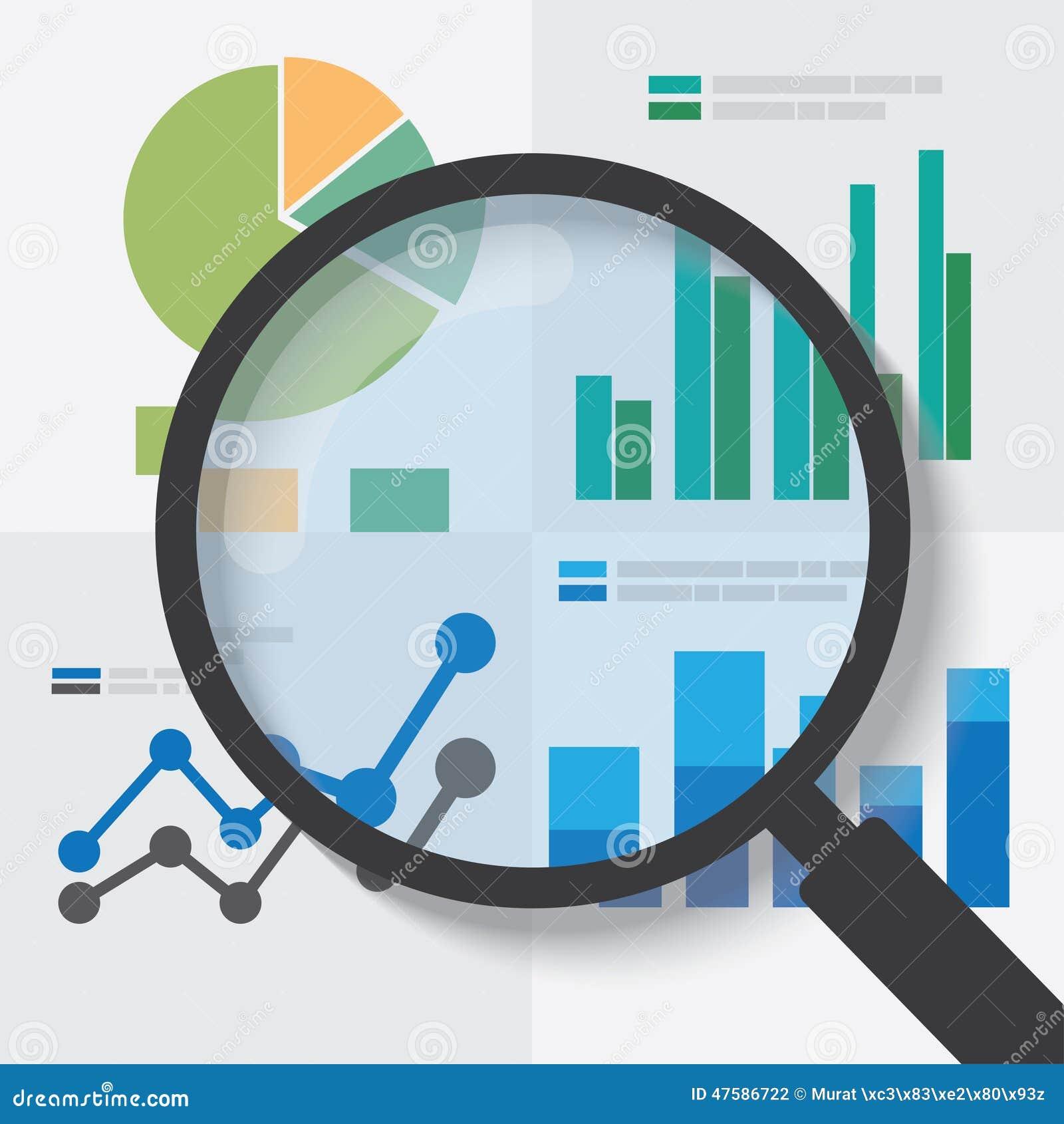 Begrepp för dataanalys