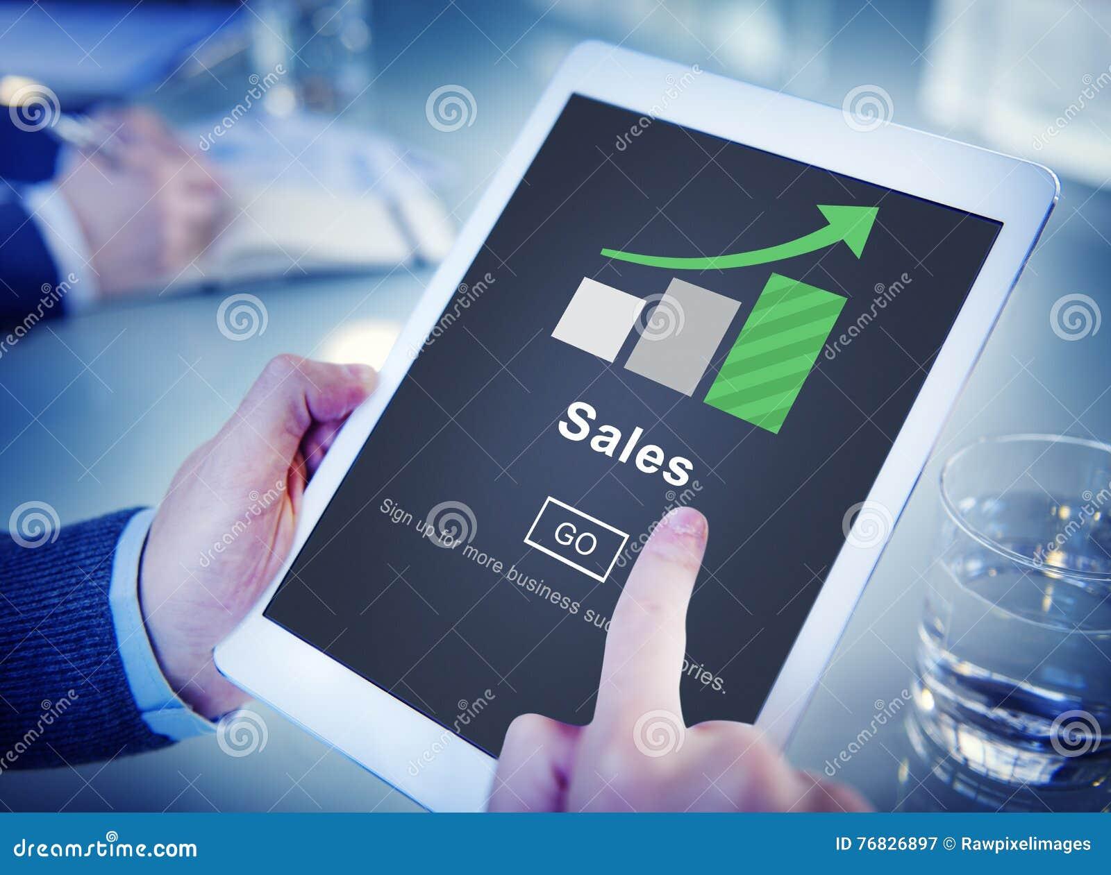 Begrepp för detaljhandel för vinst för inkomst för försäljningskommerskostnader
