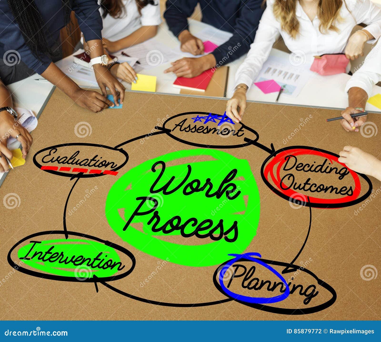 Begrepp för effektivitet för diagram för arbetsprocessplan