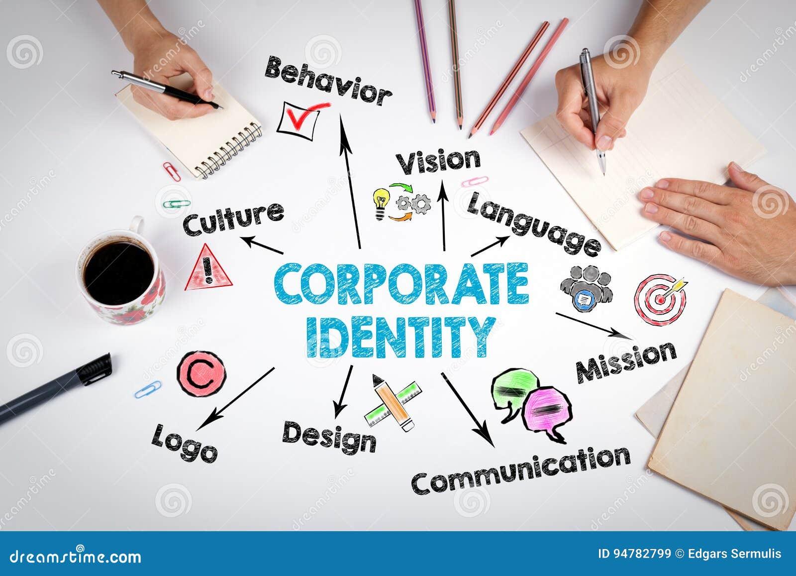 Begrepp för företags identitet Mötet på den vita kontorstabellen