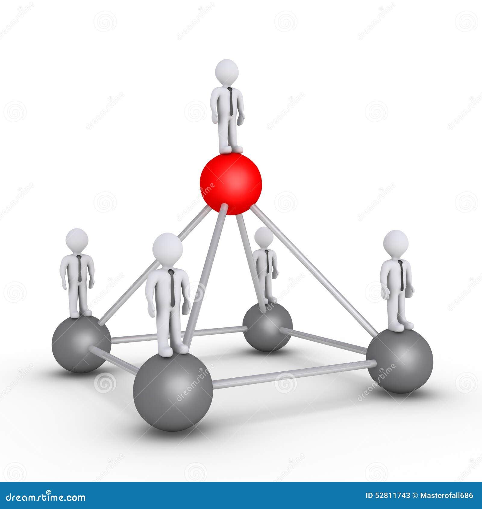 Begrepp för framstickande- och affärsmanhierarkimakt