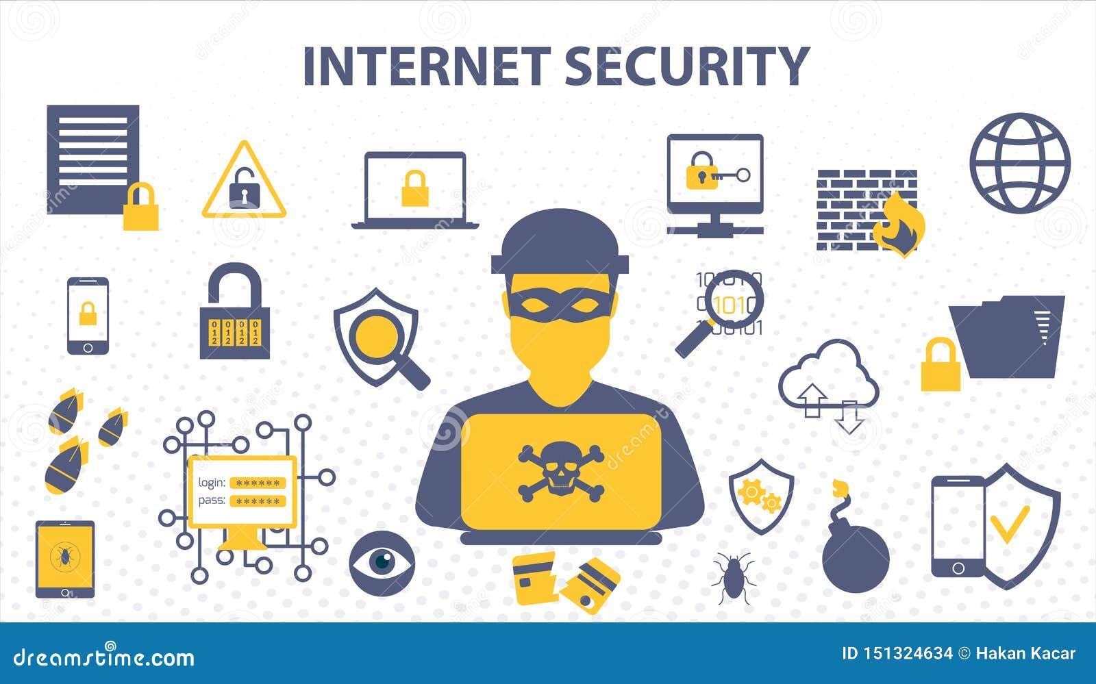 Begrepp för internetsäkerhetsklotter av den online-cyberen för data- och datornätskyddslösningar