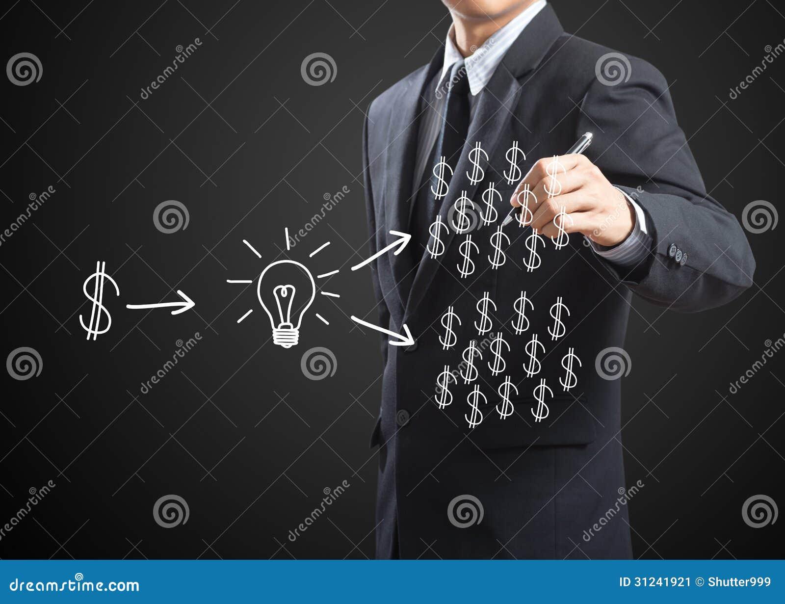Begrepp för investering för handstil för affärsman