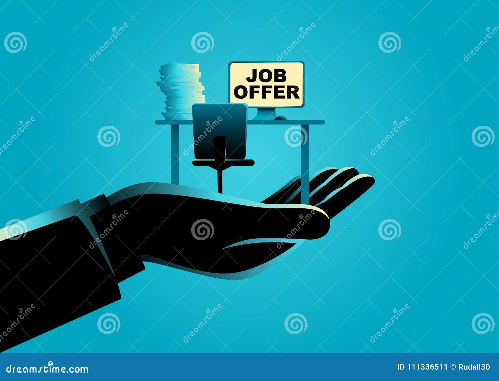 Begrepp för jobberbjudande