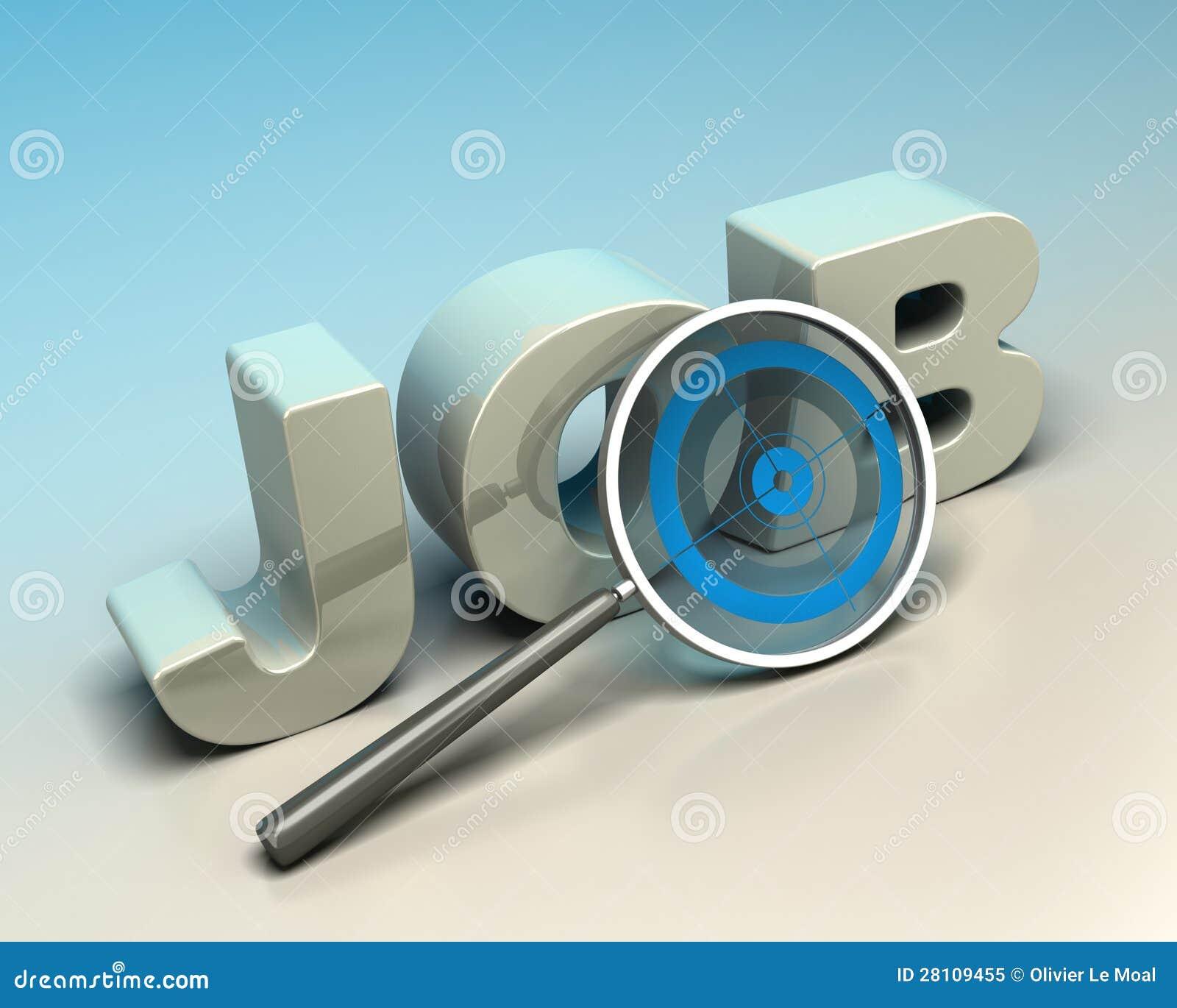 Begrepp för jobbsökande