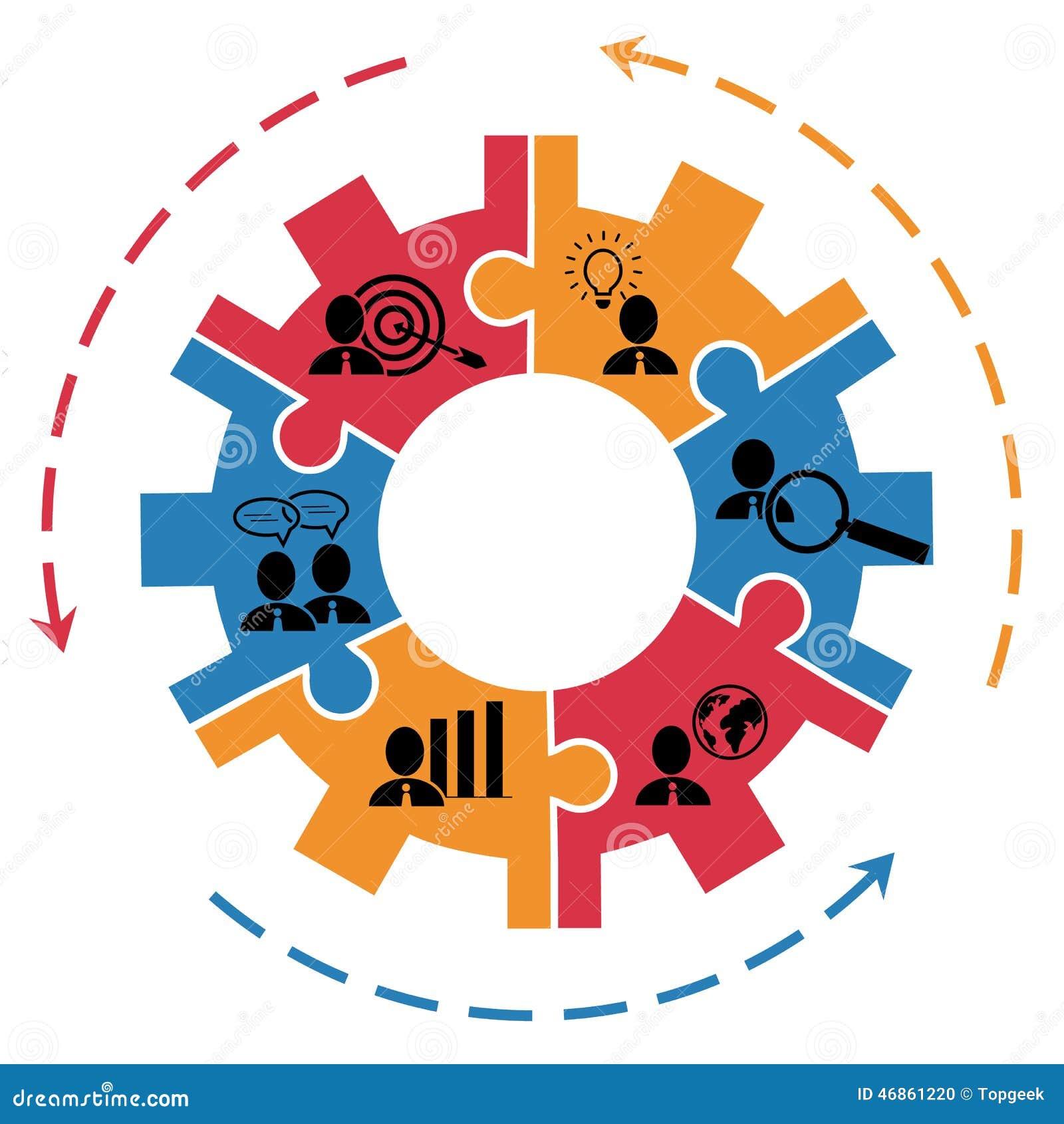 Begrepp för projektledning med kugghjulet