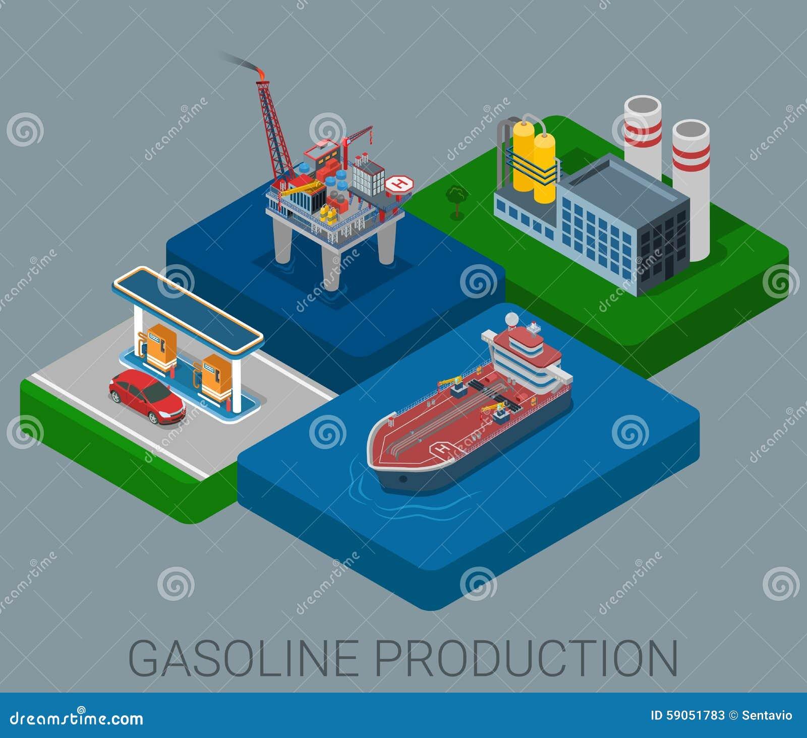 Begrepp för rengöringsduk för oljeproduktioncirkuleringslägenhet 3d isometriskt infographic