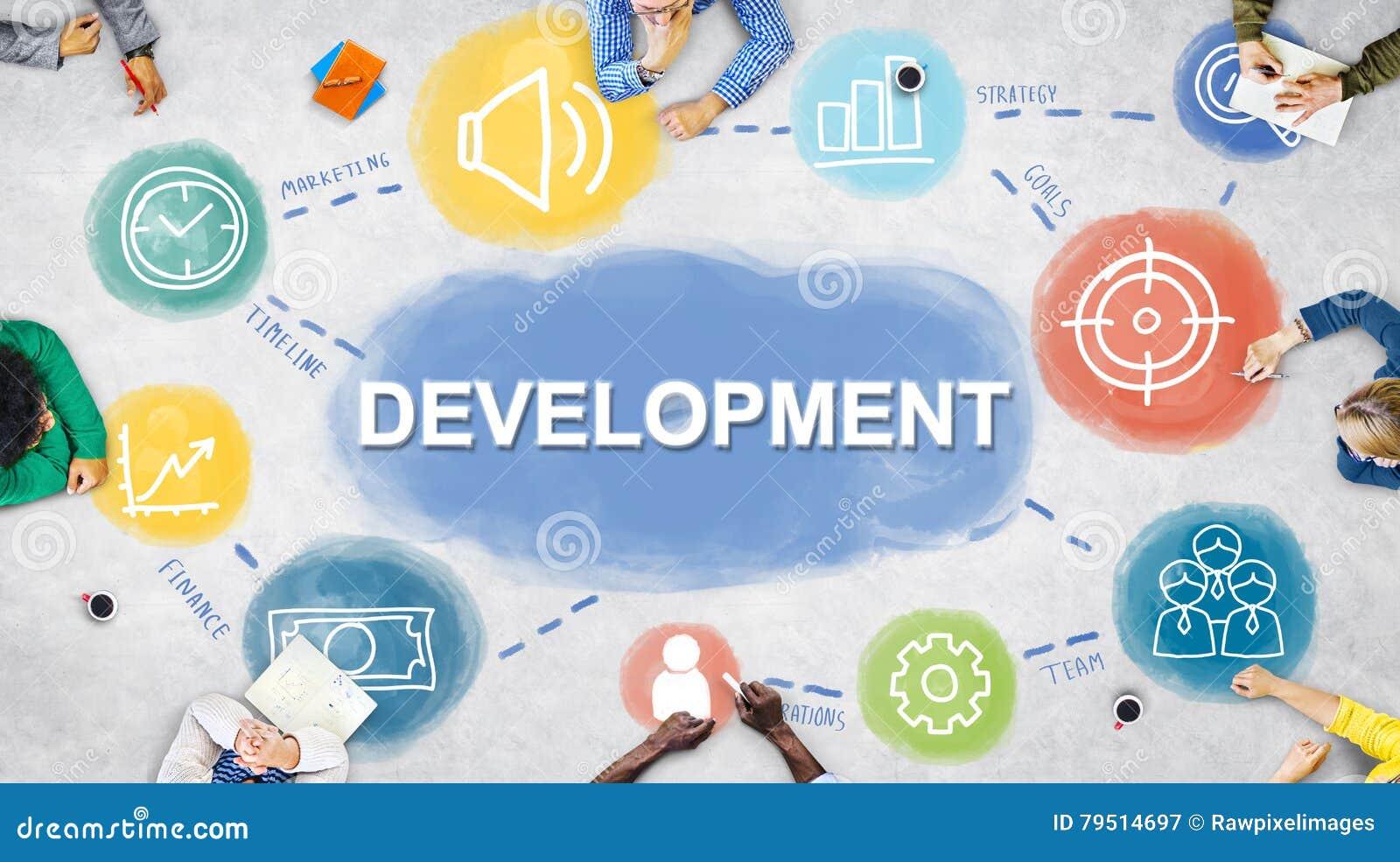 Begrepp för tillvägagångssätt för utveckling för prestation för affärsplan