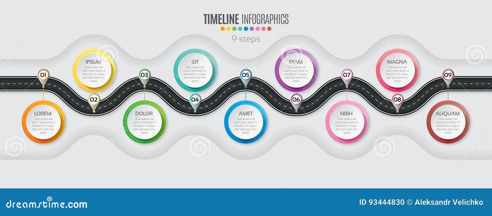 Begrepp för timeline för 9 moment för navigeringöversikt infographic Spolande roa