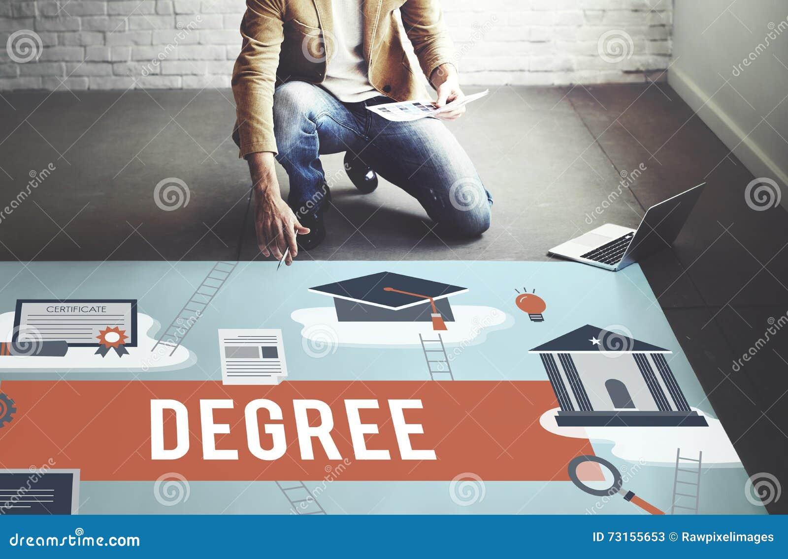Begrepp för vishet för sakkunskap för förlage för graddiplomungkarl