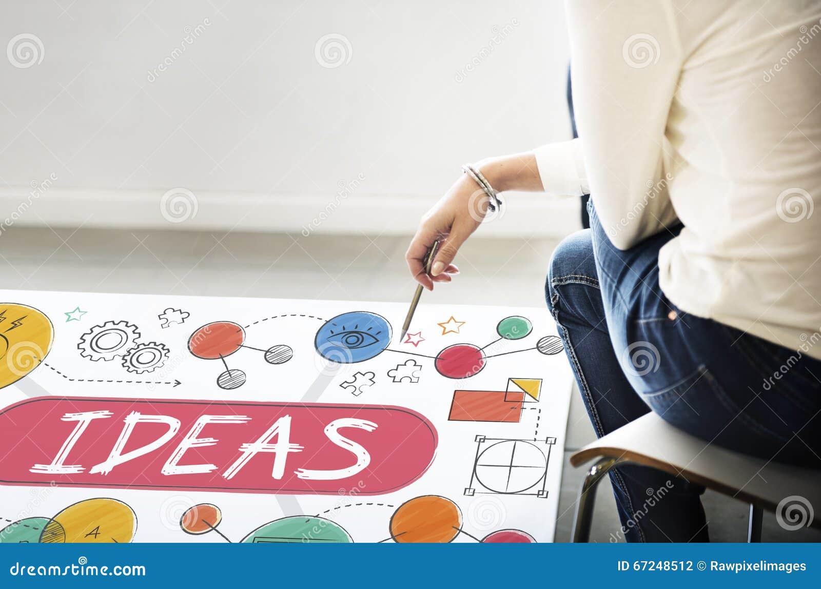 Begrepp för vision för symboler för idébeskickningfantasi