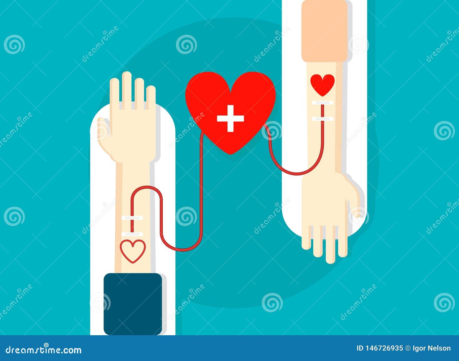 Begrepp f?r bloddonation Två händer med hjärtadonation vektor