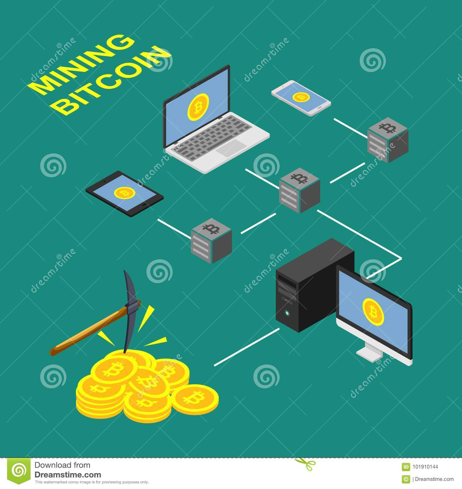 Begreppet av bitcoinextraktiondesignen, intrigblockchain